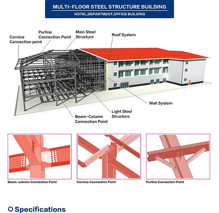 Steel Structure Workshop in Australia
