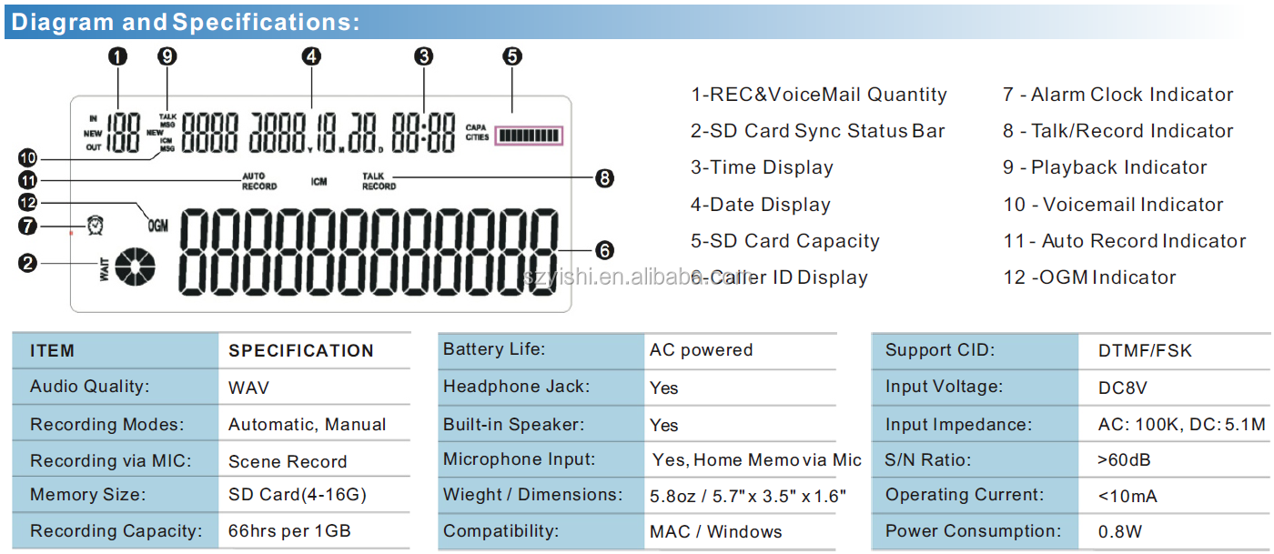 1 라인 가정용 독립형 응답 통화 레코더, 1 포트 SD 카드 임베디드 방범 전화 레코더 DAR-4001