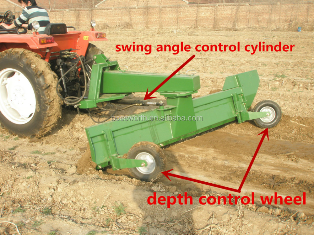 hydraulic turning land leveling machine with depth control wheel