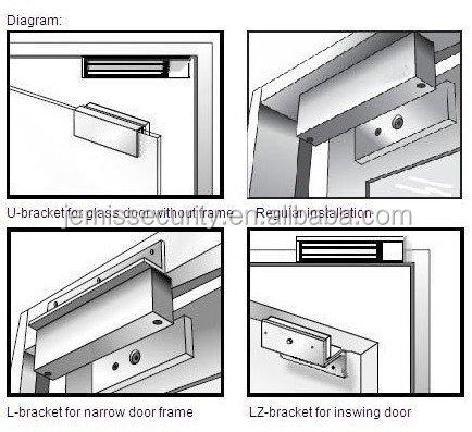 280kg 600lbs ip65 waterproof 12v 24v magnetic door lock jm. Black Bedroom Furniture Sets. Home Design Ideas