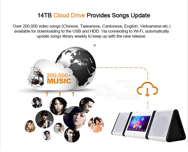 New Product 2016 Aduio Track Hindi Songs Portable Mini Bluetooth Speaker  Karaoke Media Player - Buy Bluetooth Speaker Karaoke Player,Portable Mini