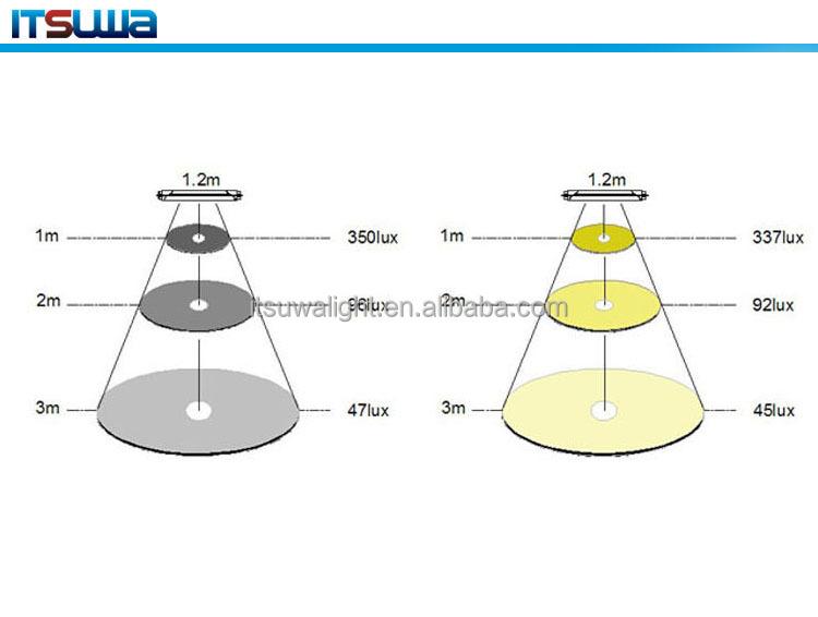 Led Tube Light Circuit Diagram 18 Watt Led Tube