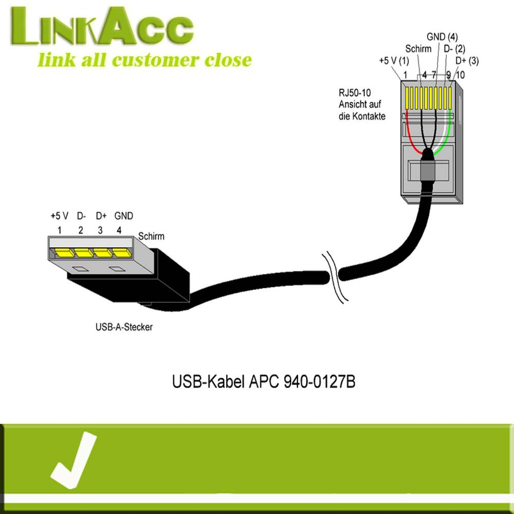 Usb To Rj45 Wiring Diagram Another Blog About Female 7 Pin Linkacc Apc1 940 0127a 0127b Ap9827 10 Rj50 Micro