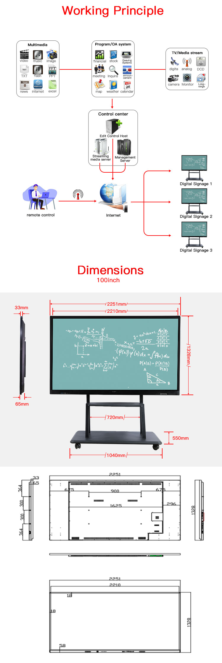 Hot product touch screen smart board interactive whiteboard met brandled panel