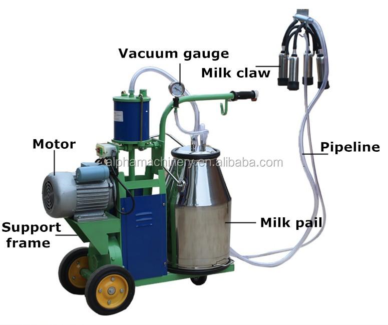 dairy machine