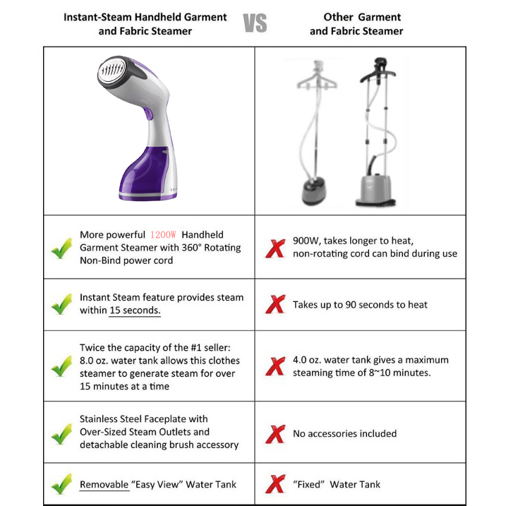 Popular professional handheld portable garment steamer for clothes