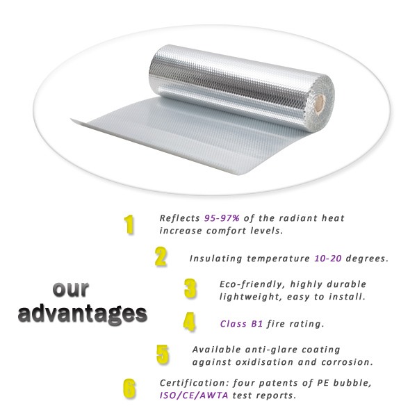 Radiant Barrier Lowes Fire Proof Insulation