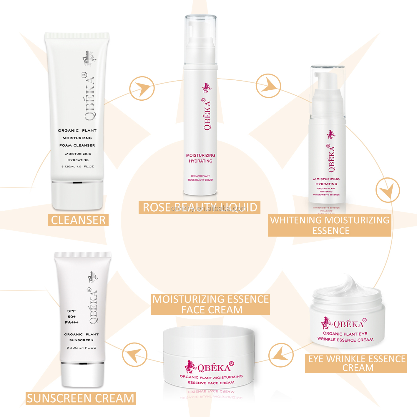 Anti Wrinkle Eye Cream Best Anti Wrinkle Eye Cream For Sensitive Skin Reviews Buy Korean Anti Aging Eye Cream Best Anti Aging Eye Cream Nz Anti Wrinkle Eye Cream For 30s Product On