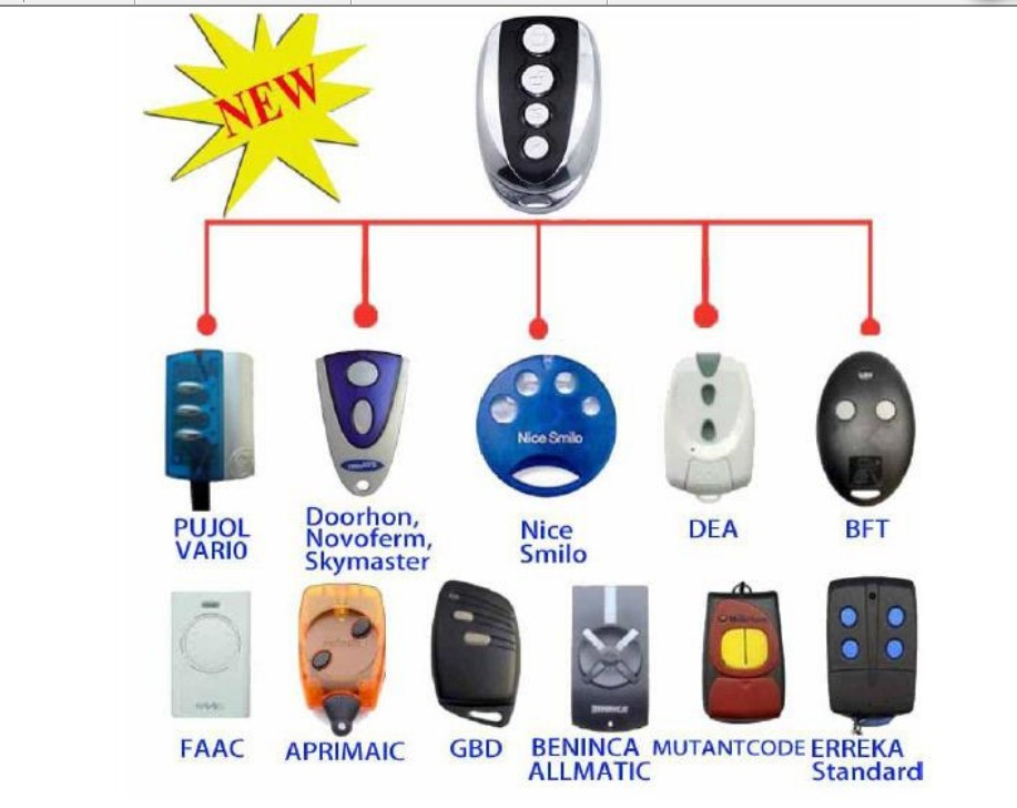 Wireless universal hot sale compatible faac 433mhz remote
