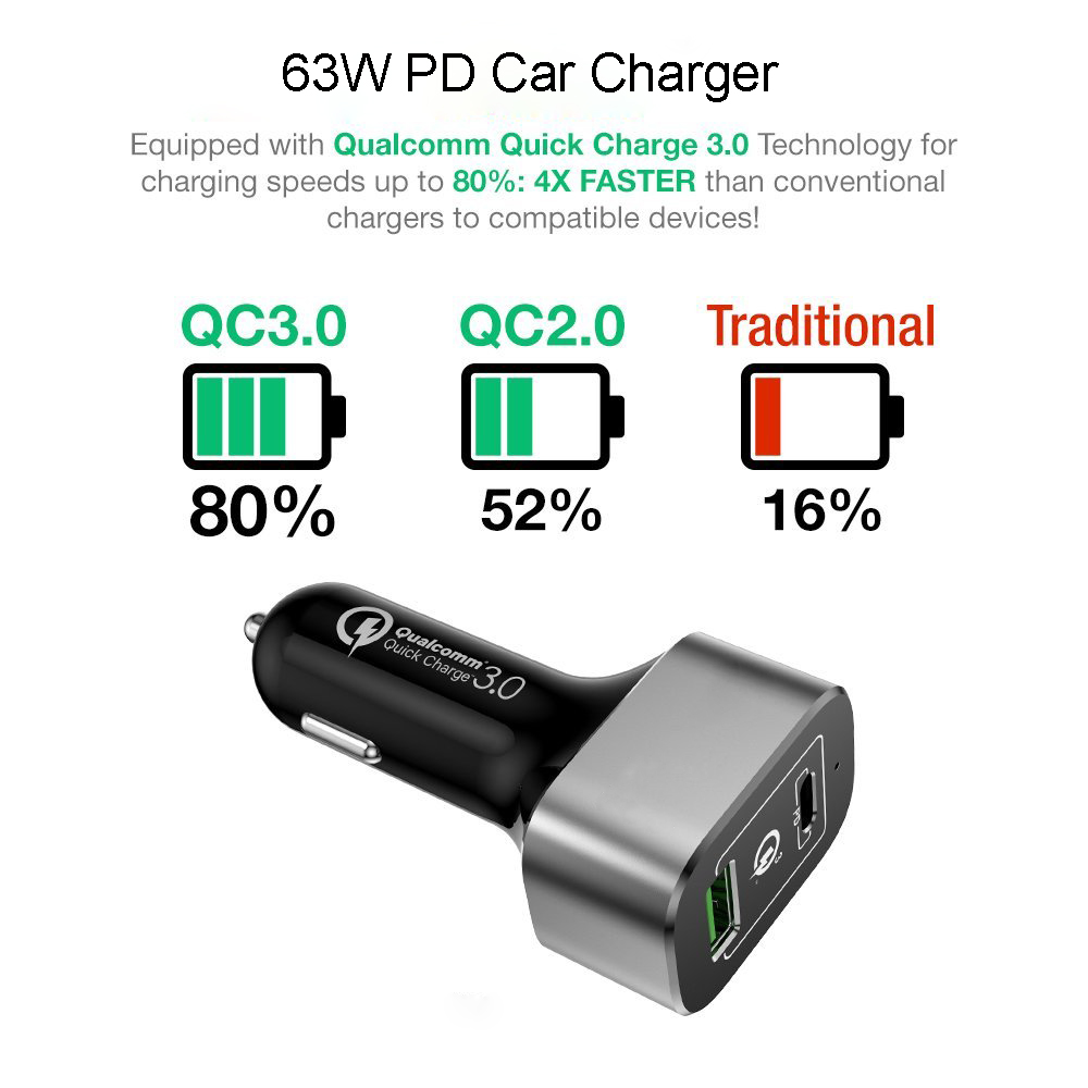 63W Car charger with PD power delivery , type c car charger for your macbook, switch