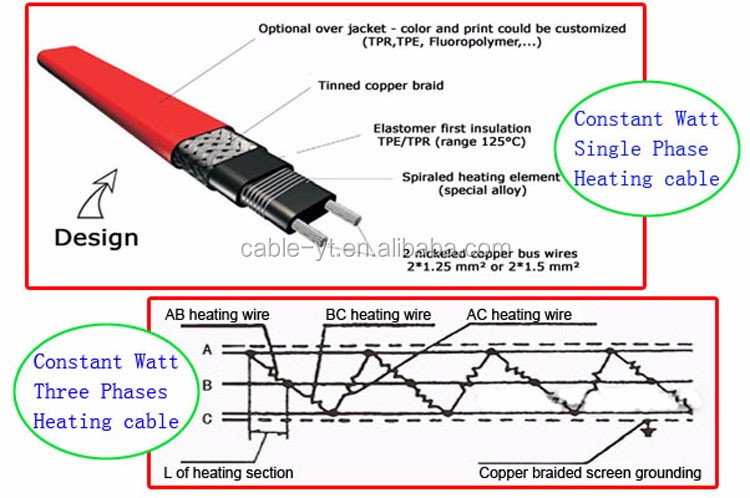Heat Trace Cable For Driveway Deicing And Snow Melting