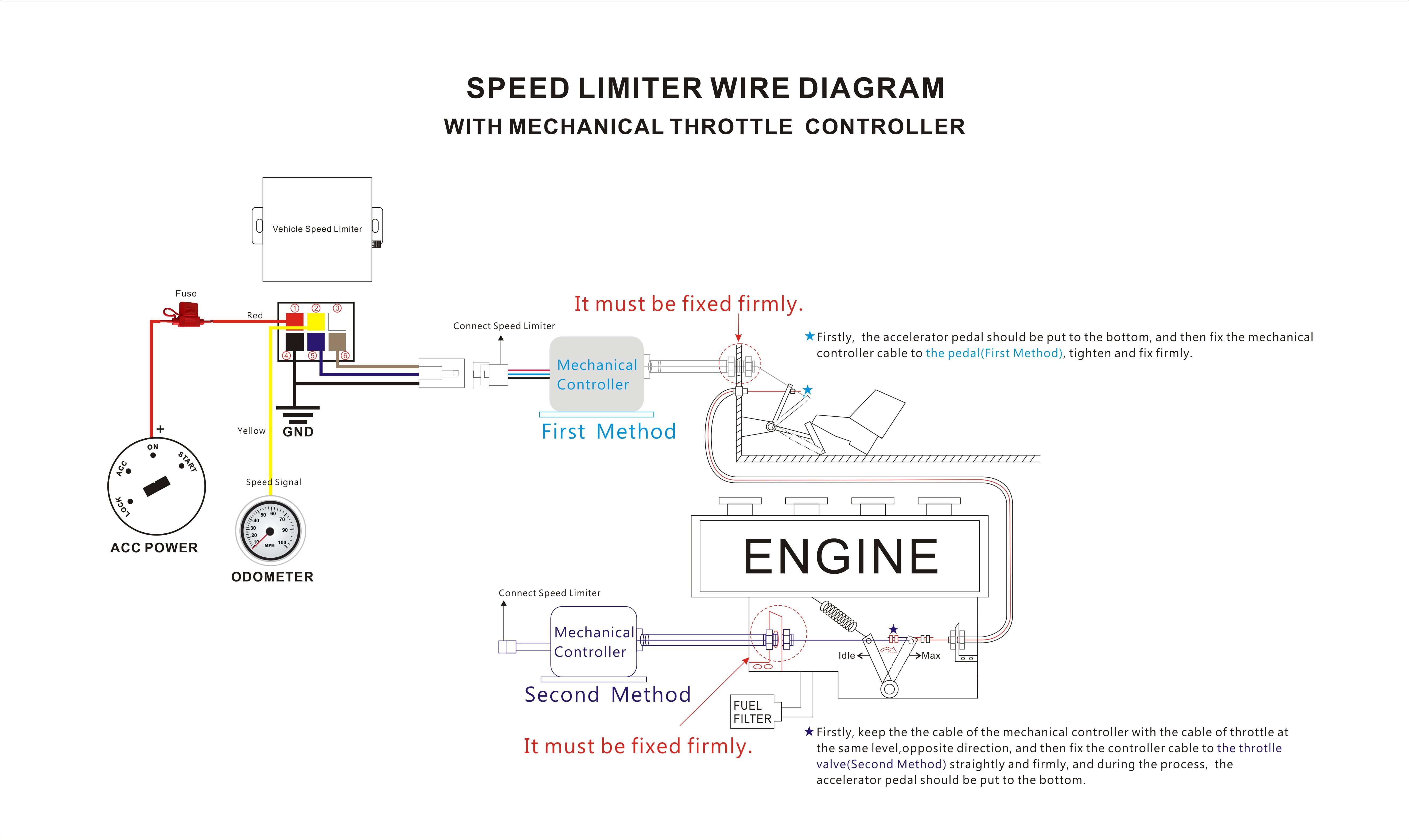 SABO mejor calidad vehículo electrónico limitador de velocidad