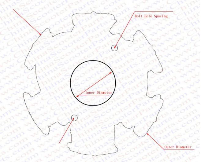 Item Number Sr032: Lifan 110 ATV Wiring Diagram At Teydeco.co