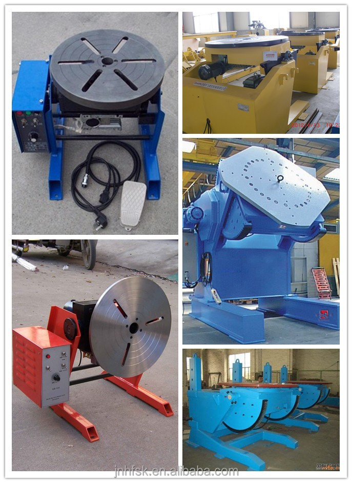 kinds of positioner