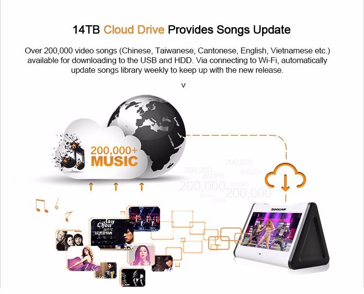10 1 Inch Android Portable Bluetooth Jukebox Dual Screen Hindi Songs Hdd  Karaoke Media Player - Buy 1080p Hdd Player Karaoke Hdd Player,Mini Karaoke