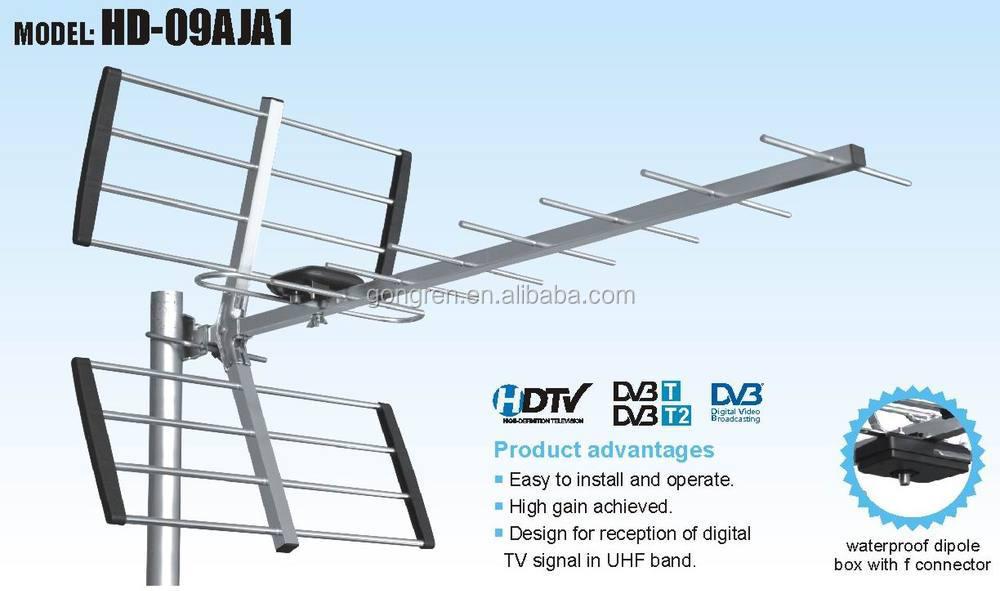 Dvbt2 antenna no hd 10bhg1 buy dvbt2 antenna outdoor tv - Antena exterior tv ...