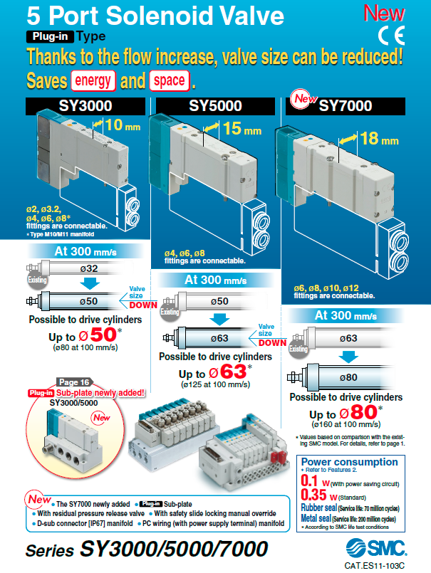 Energy-saving Pneumatics And Hydraulic Solenoid Valve With Multiple ...