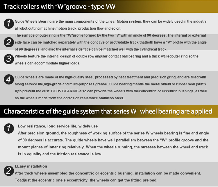 High-precision Track Roller Bearings VW RM..(W bearing)