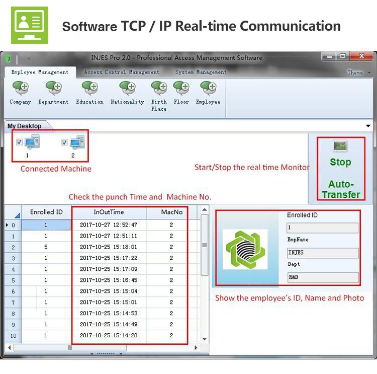 Ethernet Digital Biometric Reader Tcp Ip Open Source Door Access  Control(mym7) - Buy Open Source Door Access Control,Open Source Door Access