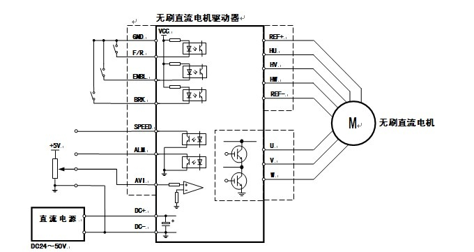 brushless dc motor driver bldc-5015a bldc driver