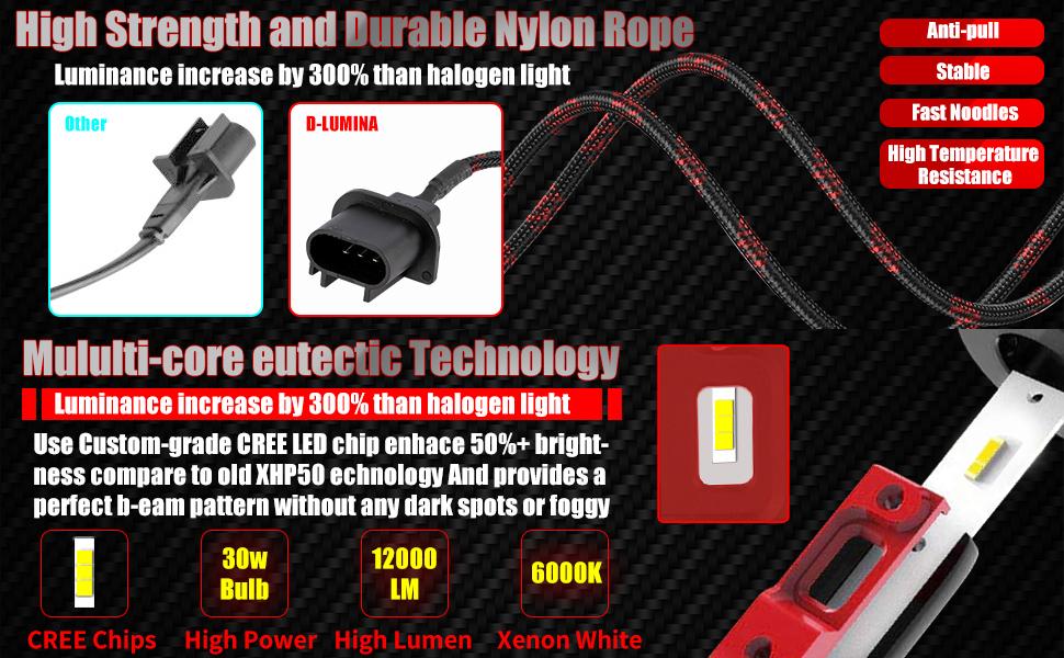H13 F2 Plus LED Headlight