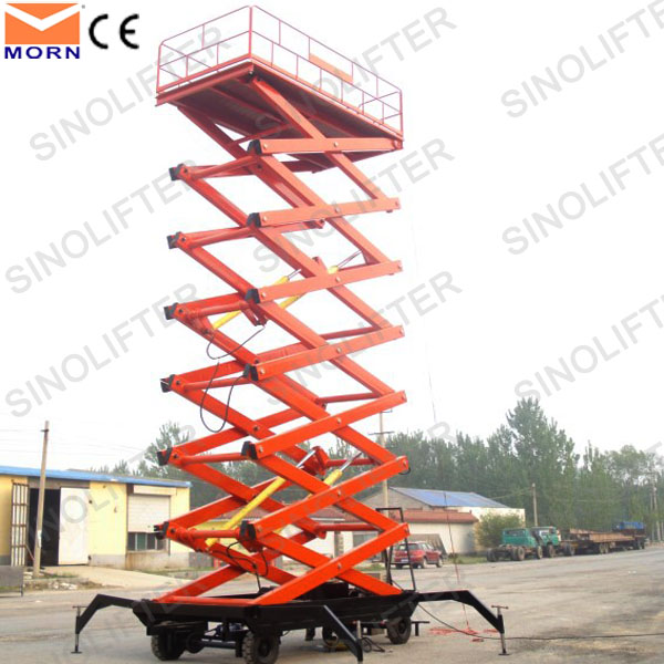 CE certification table lift mechanism electric