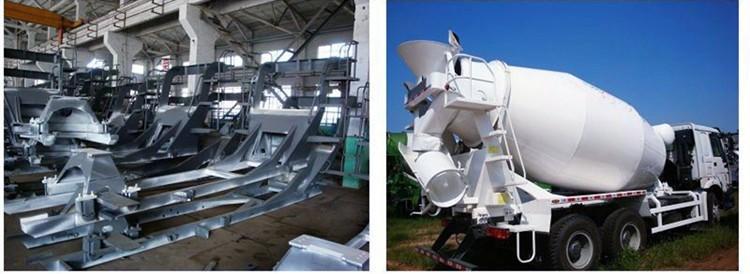 JC8 CBM popular high qualuty Concrete Mixer Truck for Sale