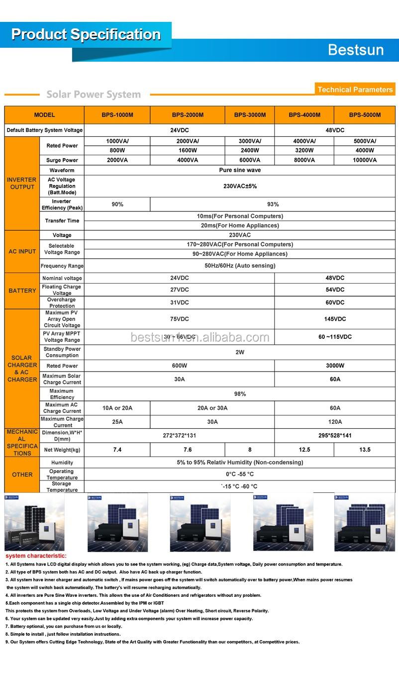 Bestsun 5000w Power Inverter Dc 12v Ac 220v Circuit Diagram Buy Pv Wiring Lar Solar Inverters 300w Details 2 3