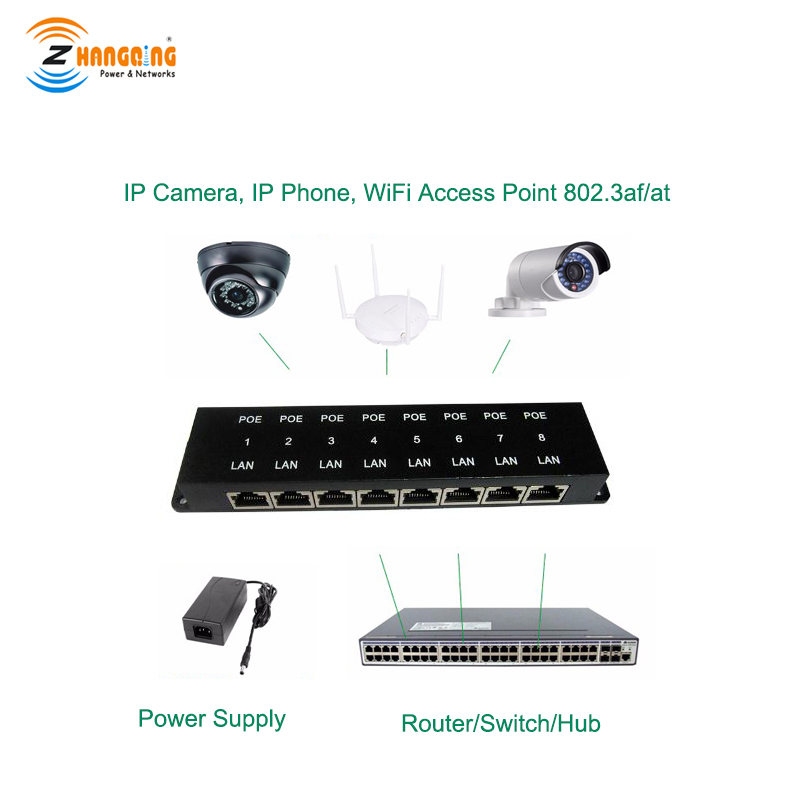 Multi Port PoE Injector with 8 Ports for Power and Data To 8 Devices, for Ubiquiti camera, Add Power over Ethernet To Any Switch