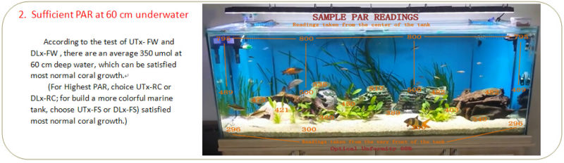 Dsuny 300cm/8ft/96inch 200w Best Cover All Tank Aquarium Led Lamps ...