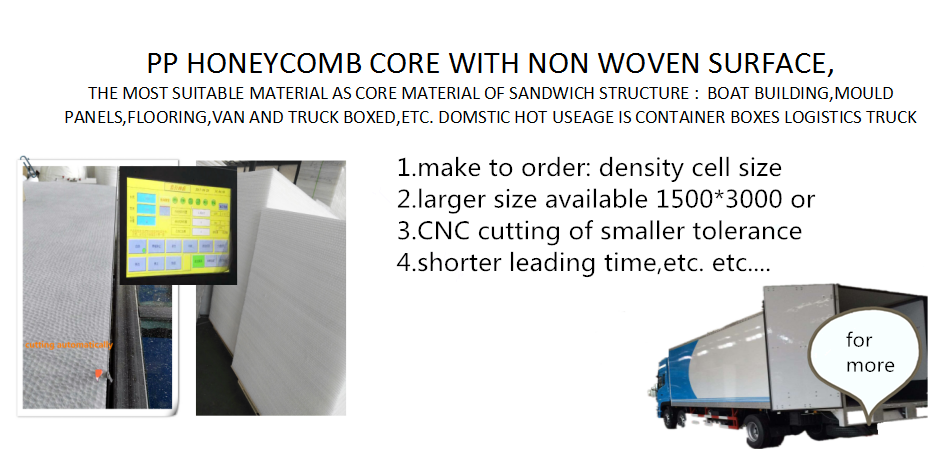 pp/pc honeycomb sandwich panel of building material for partition decorative wall
