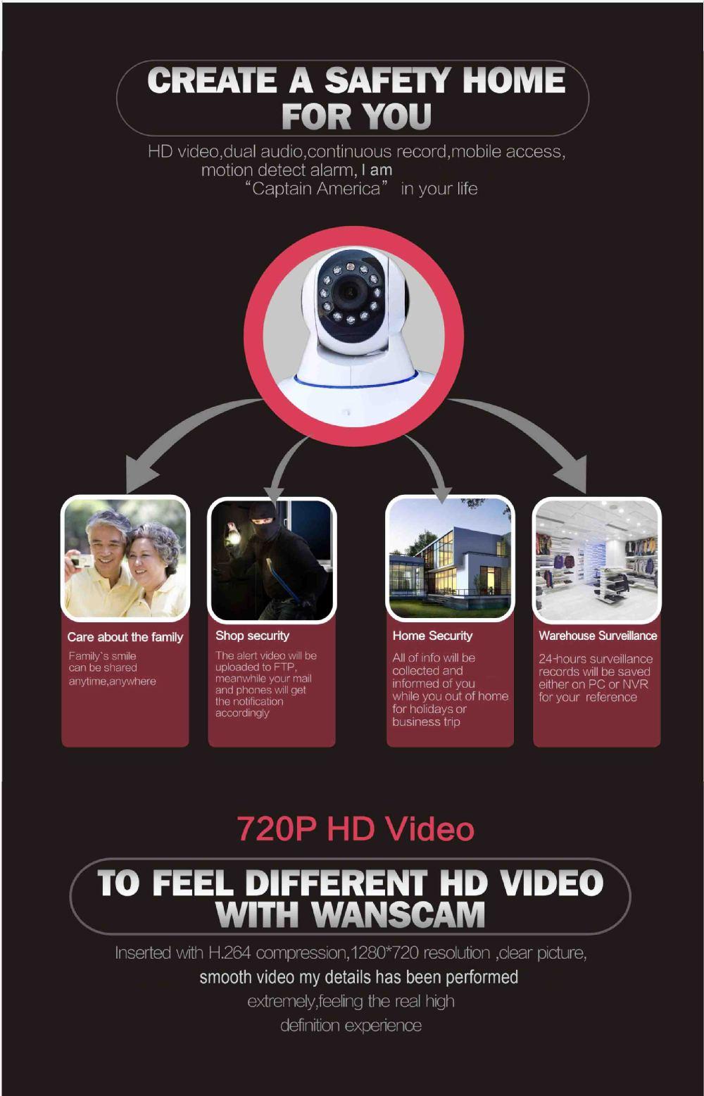 Wanscam Model HW0041 Indoor Use 720P P2P PTZ WIFI Network IP Camera