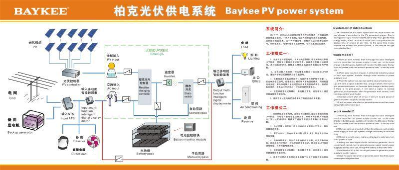 Baykee Manufacturing Companies Mppt Solar Inverter 5kva