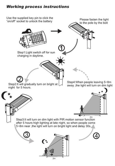 New Process Auto On-Off Solar Light Tower  sc 1 st  Alibaba & New Process Auto On-off Solar Light Tower - Buy Solar Light Tower ... azcodes.com