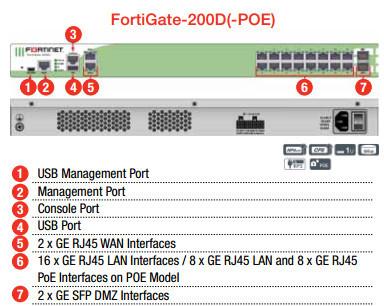 18 Ports New Original Fortinet Firewall Fortigate 200d Fg-200d In Iraq -  Buy 18 Ports New Original Fortinet Firewall Fortigate 200d Fg-200d,Hot Sale