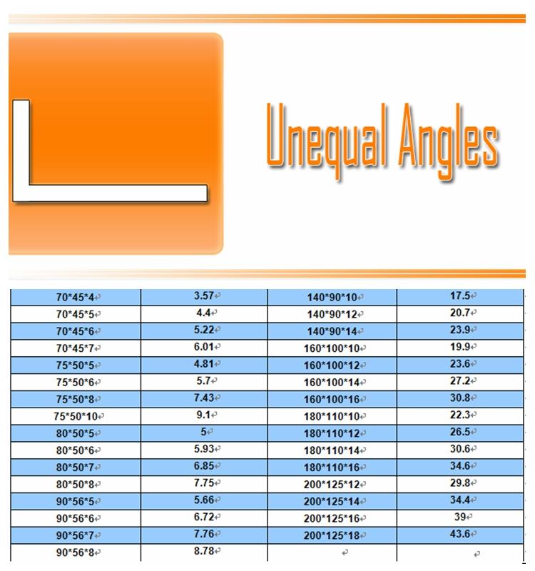 iron angle price india