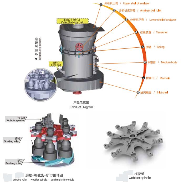 Mini Cement Mill : Mini cement plant in usa roll mill crushing machine price