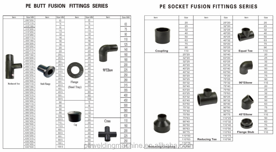Hdpe butt fusion pipe fittings long spigot flange adaptors