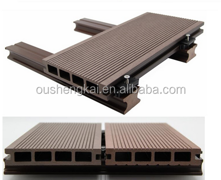 Decking boards for sale wpc board low price hdpe floor for Low price decking