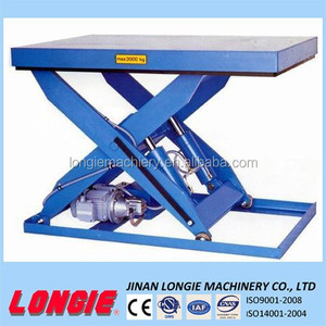 LISJG2.0-1.2 Desk scissor lift hydraulic