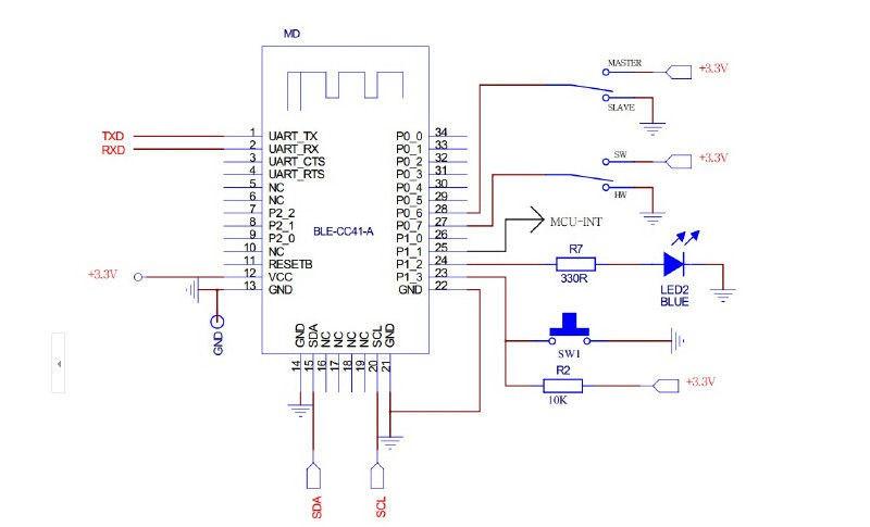 cheap wholesale ble 4 0 ibeacon hm-10 chip cc2541 module