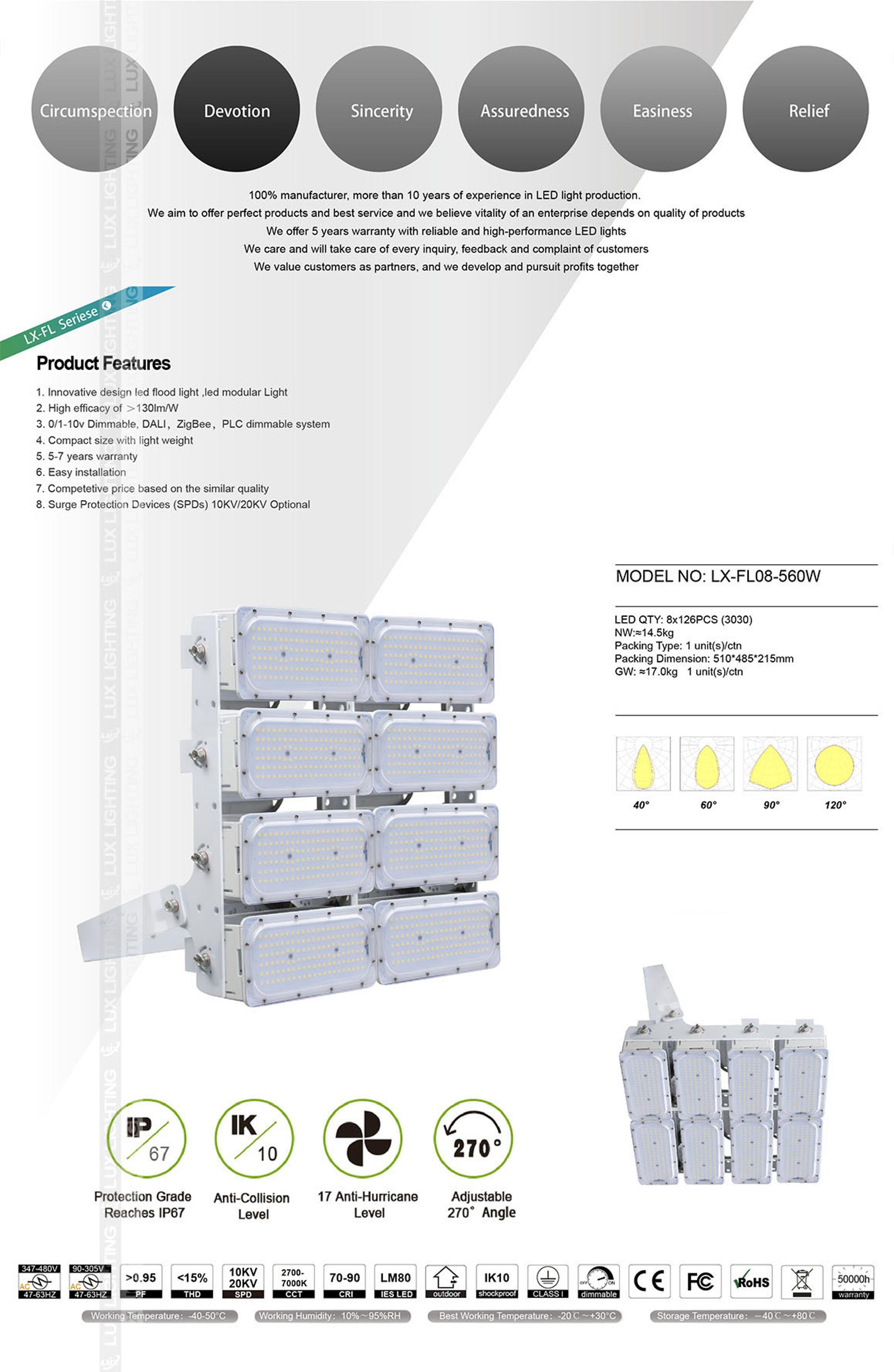 New type narrow degree smd high lumen outdoor led flood light 560w