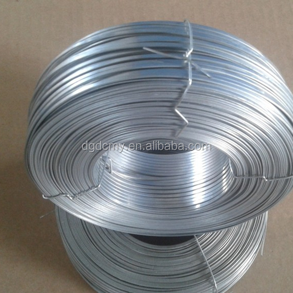 Wire For Staple, Wire For Staple Suppliers and Manufacturers at ...