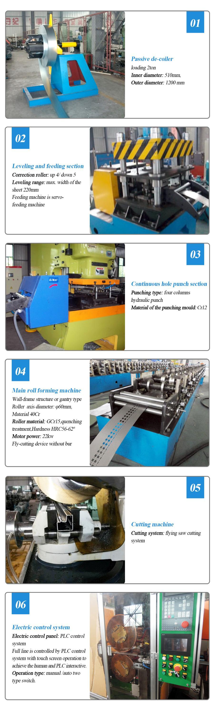 Steel Rittal Cabinet Rack 9 /13/16 Fold Metal Profile Roll Forming Machine