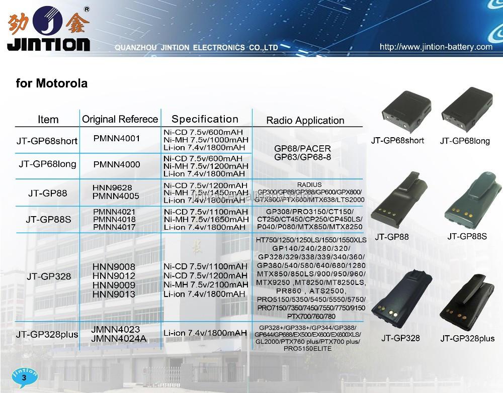 C Motorola.JPG
