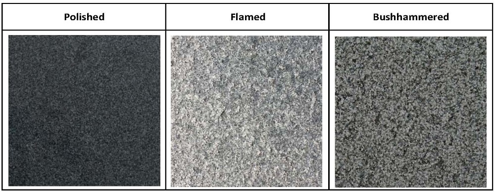 Popular China Dark Grey Granite G654 Kerbstone