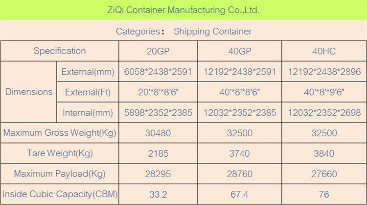 China Supplier Gute Quality 20ft/40ft/40ft Hc/hq used dry Cargo Container  high Quality best Price for Sale - Buy Dry Cargo Container,20ft/40ft/40ft