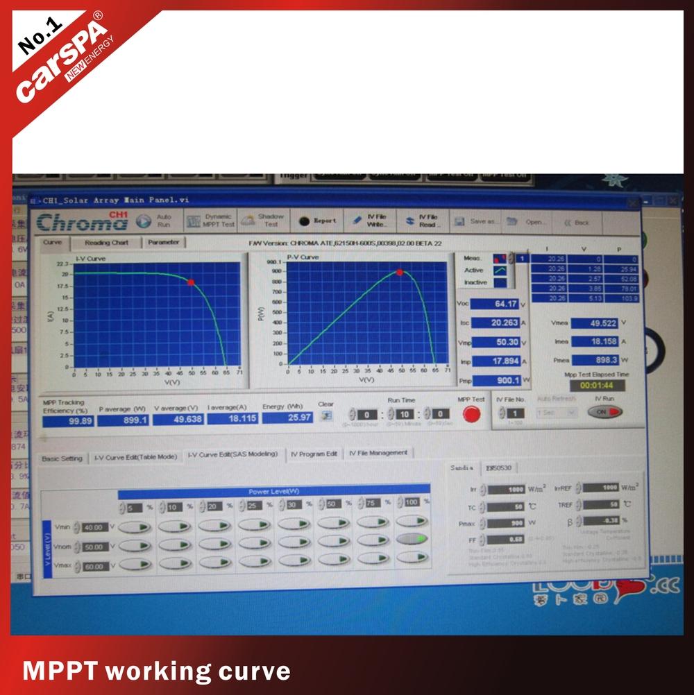 12v/24v/48v 50amp Solar Mppt Charge Controller,Mppt Solar Voltage ...
