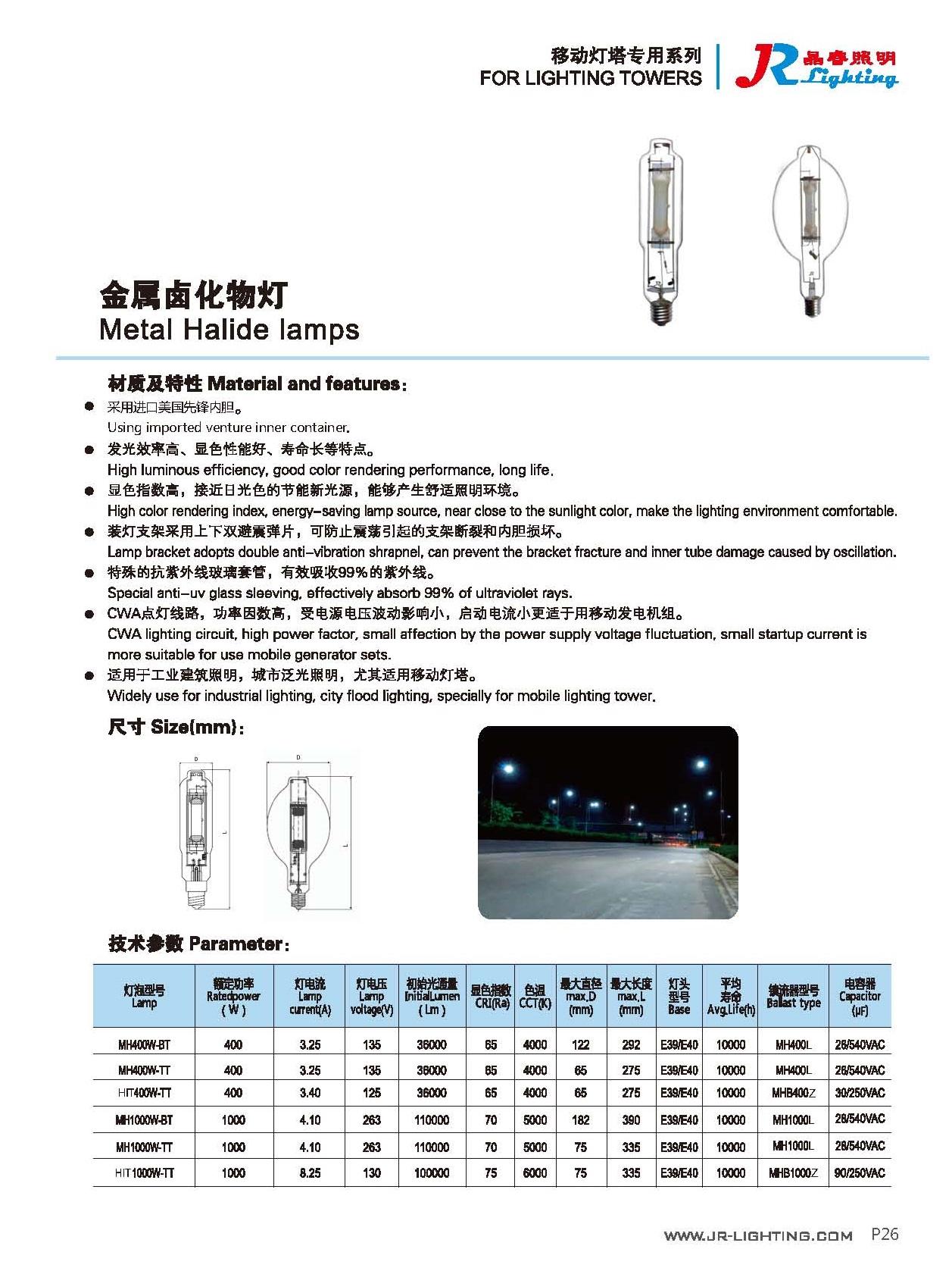 HTB1dgloQXXXXXXsXFXXq6xXFXXXm Luxus 400 Lumen In Watt Dekorationen