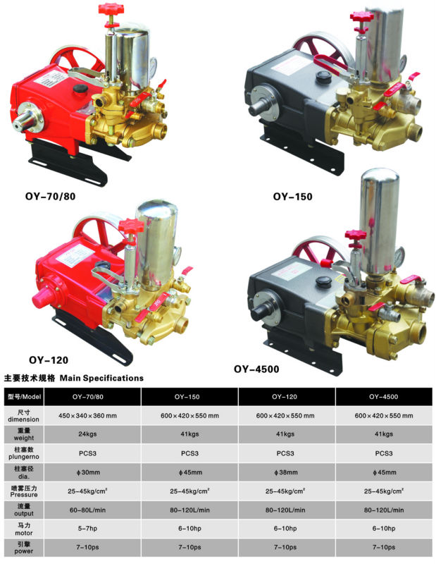 Oy-70/80 Hot Sells Power Sprayer Manufacturer In China,Best ...